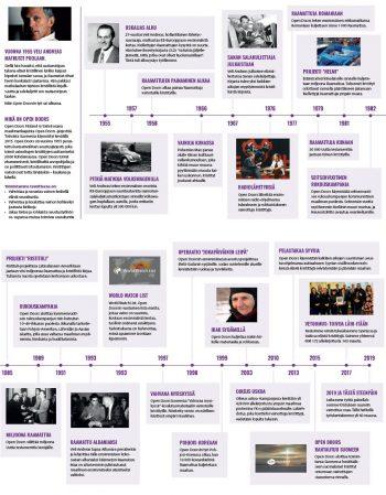 Kalenteri 2020 infokuva