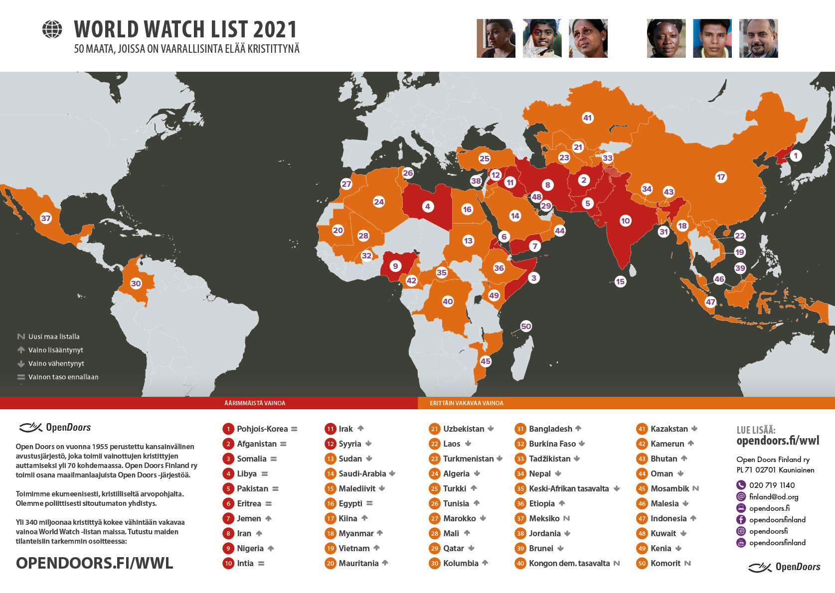 Open Doors World Watch List 2021